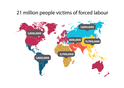 labor trafficking stats UN 2017
